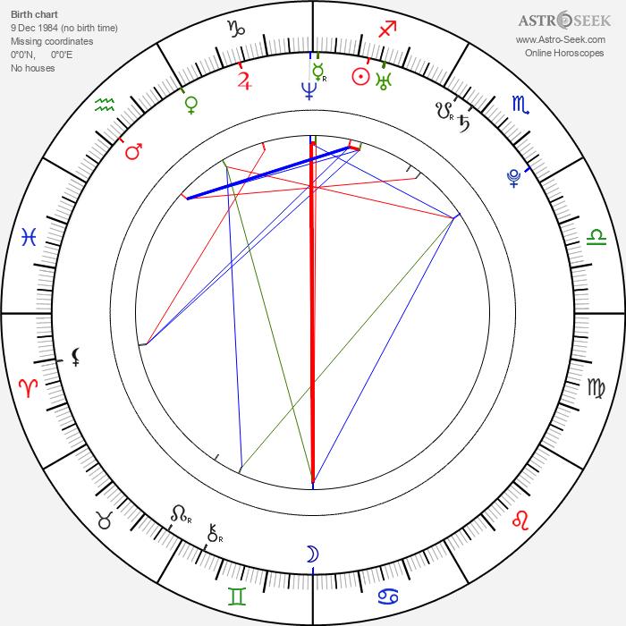 Sally Anne Arnott - Astrology Natal Birth Chart