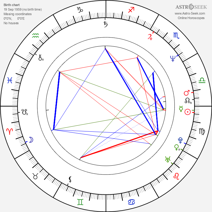 Sally Barker - Astrology Natal Birth Chart