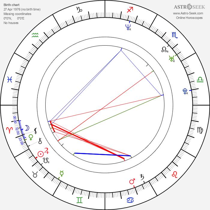 Sally Hawkins - Astrology Natal Birth Chart