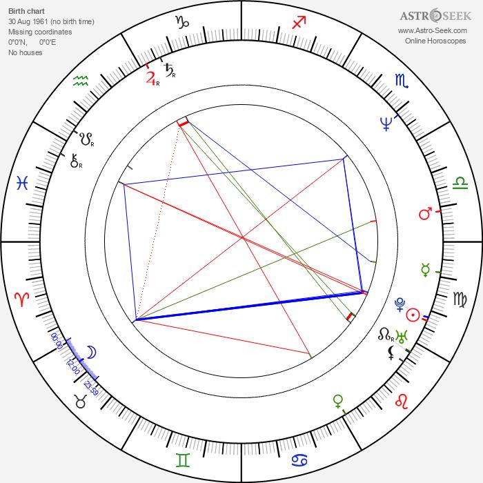 Sally Yeh - Astrology Natal Birth Chart