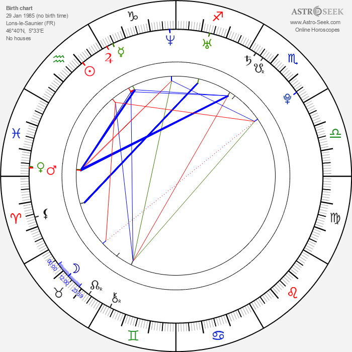 Salomé Stévenin - Astrology Natal Birth Chart