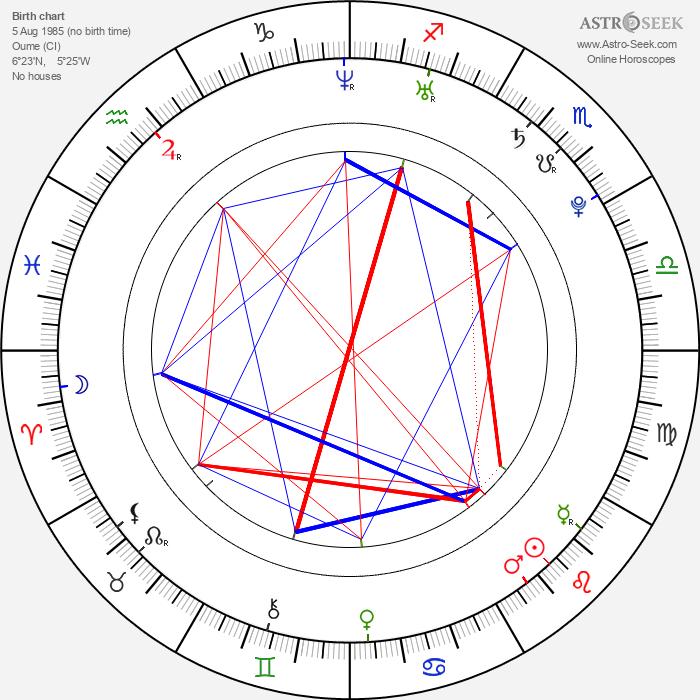 Salomon Kalou - Astrology Natal Birth Chart