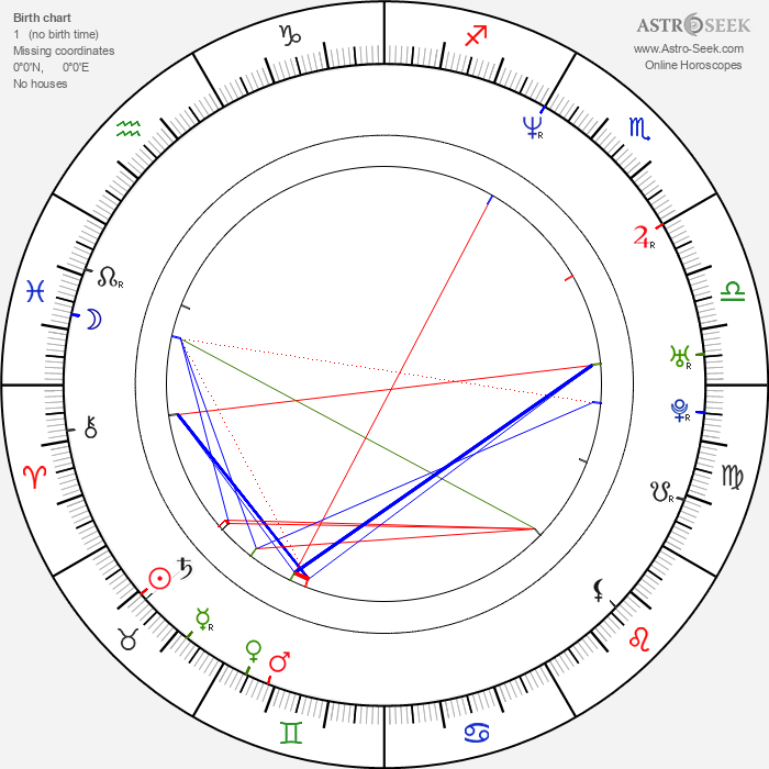 Salvador del Solar - Astrology Natal Birth Chart