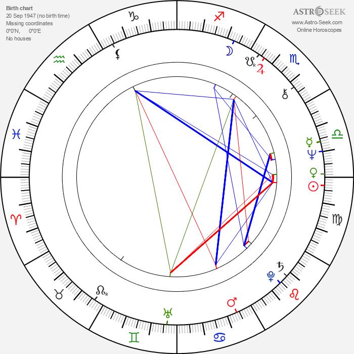 Salvatore Maira - Astrology Natal Birth Chart