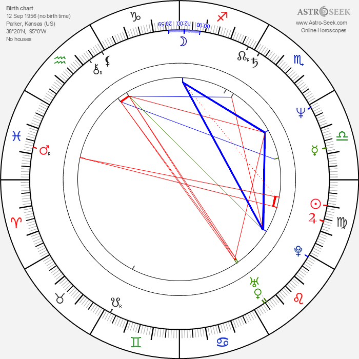 Sam Brownback - Astrology Natal Birth Chart