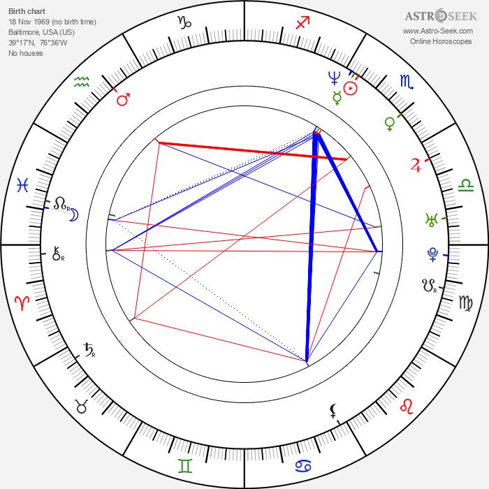 Sam Cassell - Astrology Natal Birth Chart