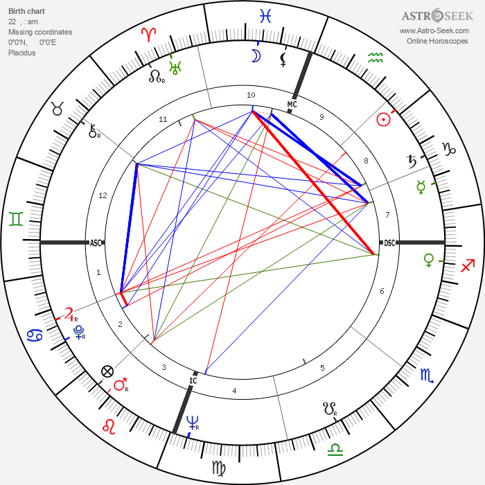 Sam Cooke - Astrology Natal Birth Chart