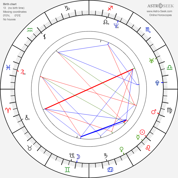Sam Endicott - Astrology Natal Birth Chart