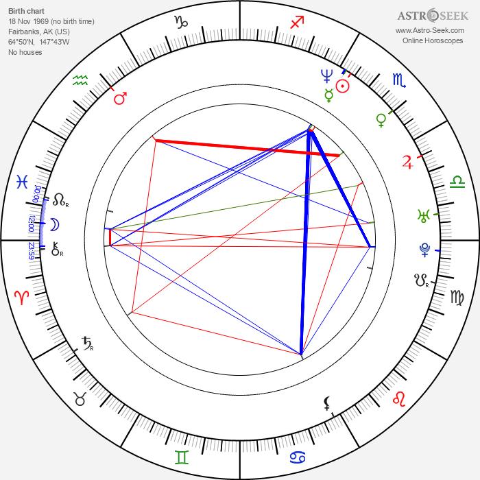 Sam McConkey - Astrology Natal Birth Chart