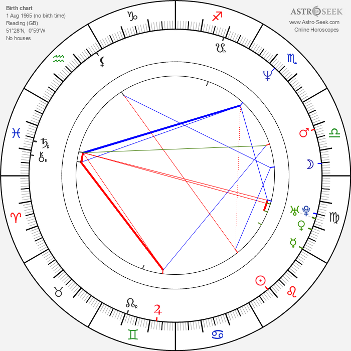 Sam Mendes - Astrology Natal Birth Chart