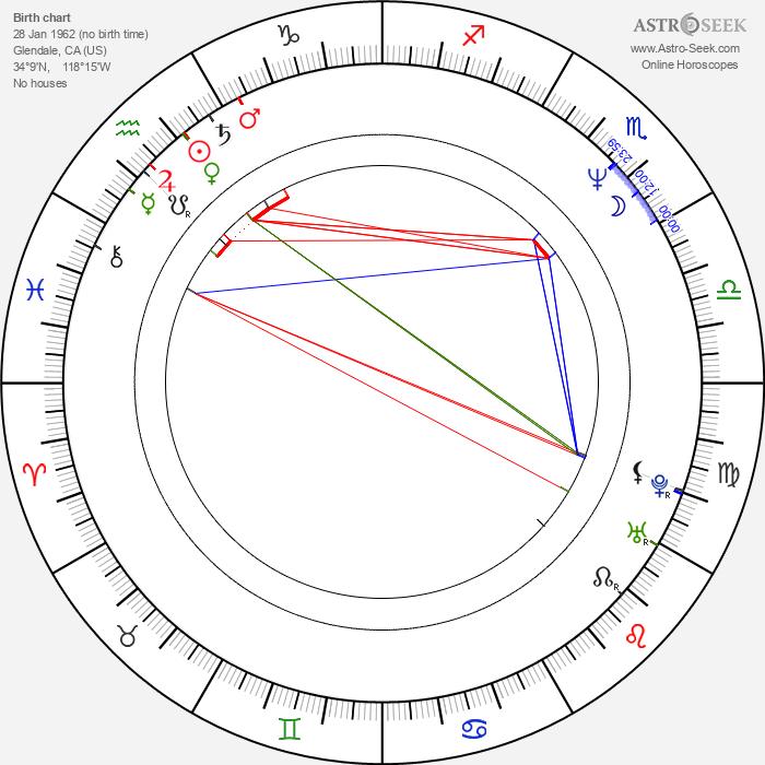 Sam Phillips - Astrology Natal Birth Chart