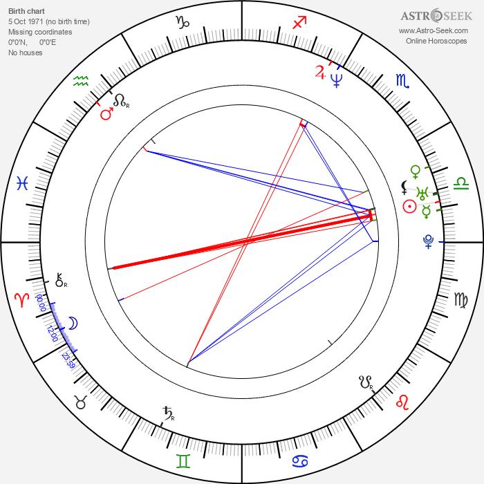 Sam Vincent - Astrology Natal Birth Chart