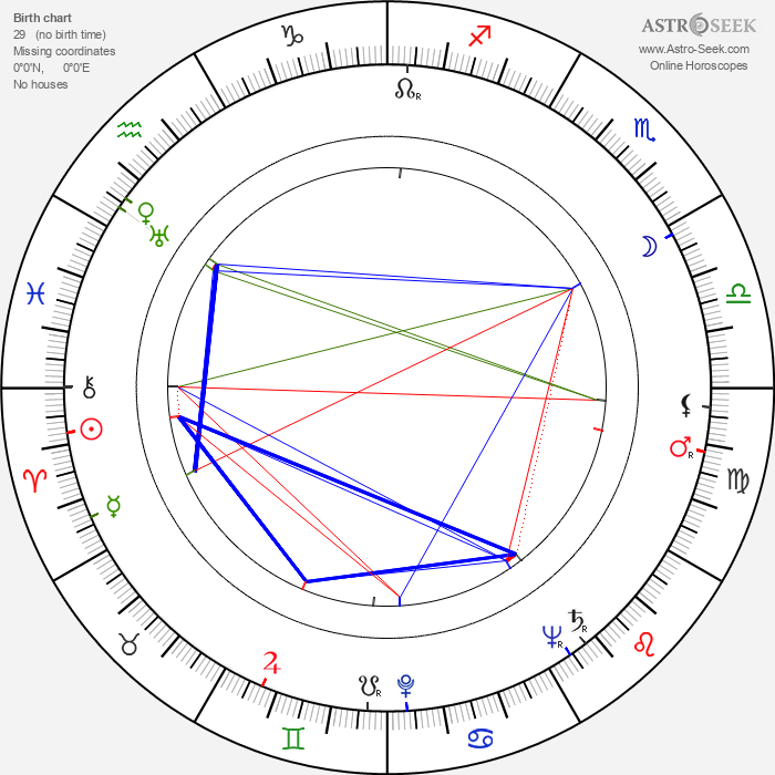 Sam Walton - Astrology Natal Birth Chart
