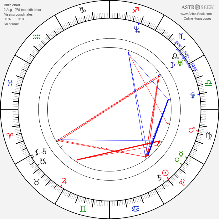 Sam Worthington - Astrology Natal Birth Chart