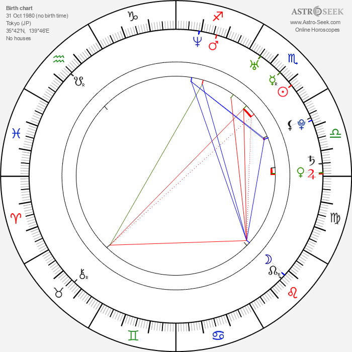 Samaire Armstrong - Astrology Natal Birth Chart