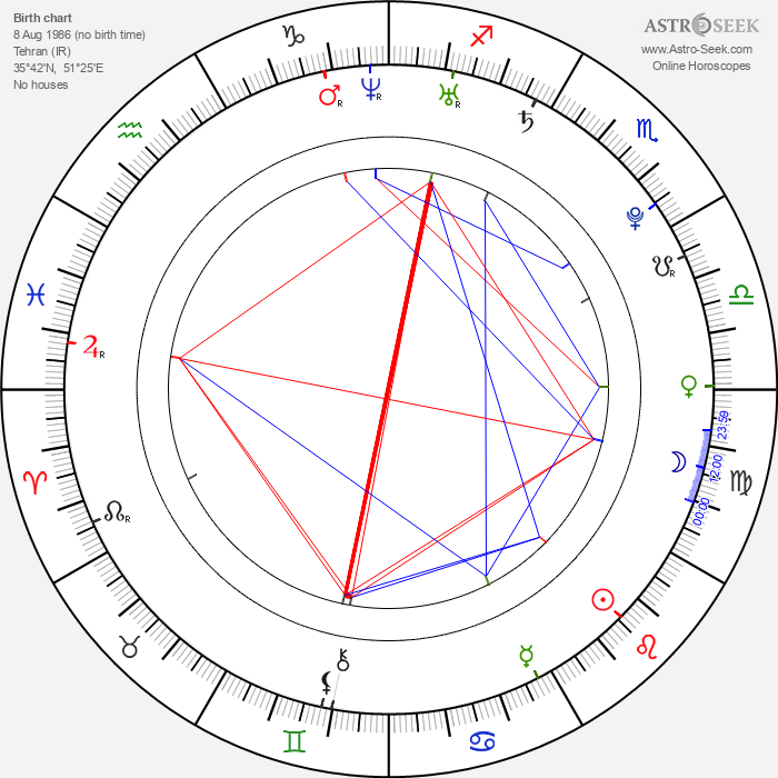 Saman Kesh - Astrology Natal Birth Chart
