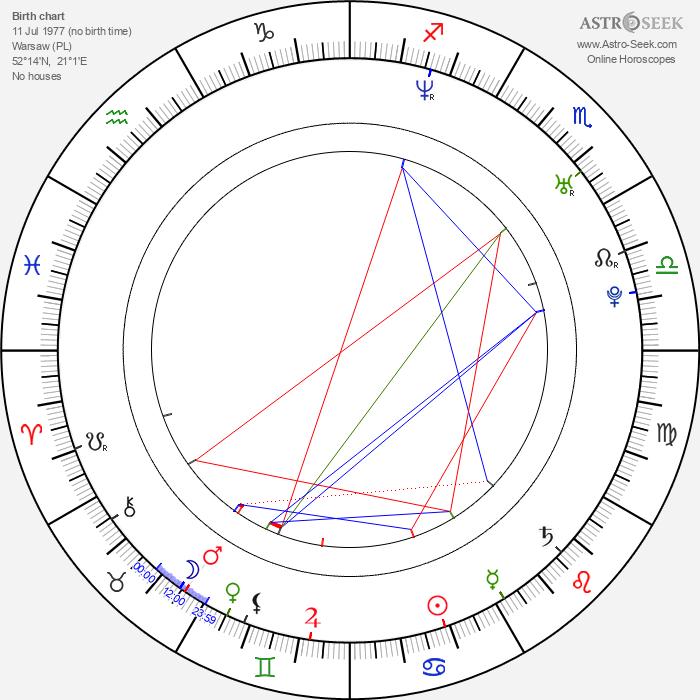Samanta Janas - Astrology Natal Birth Chart