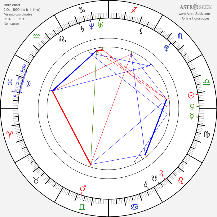 Samantha Barks - Astrology Natal Birth Chart