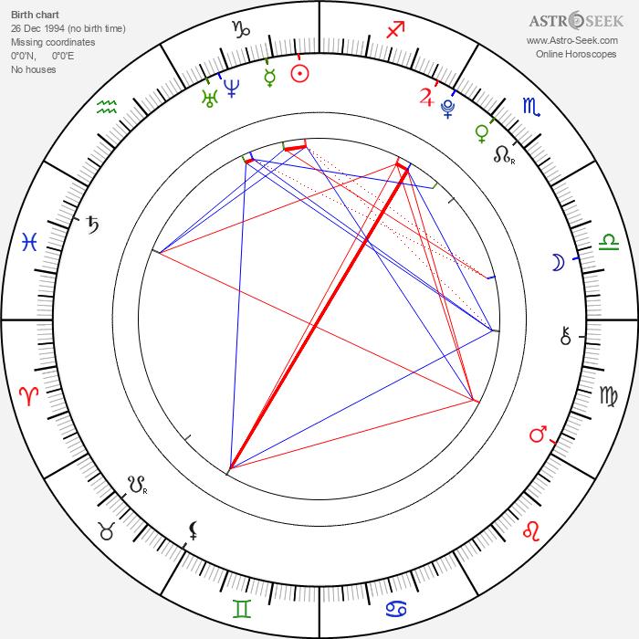 Samantha Boscarino - Astrology Natal Birth Chart