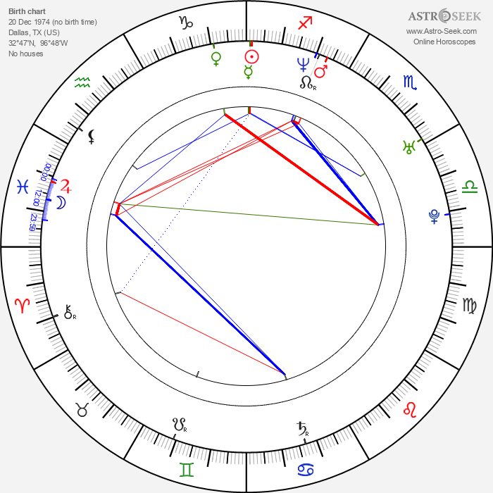 Samantha Buck - Astrology Natal Birth Chart