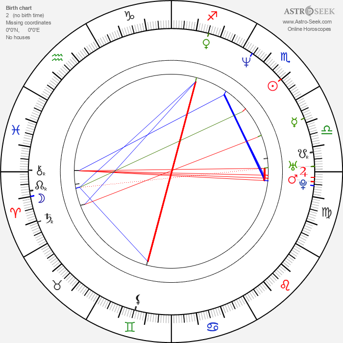 Samantha Ferris - Astrology Natal Birth Chart