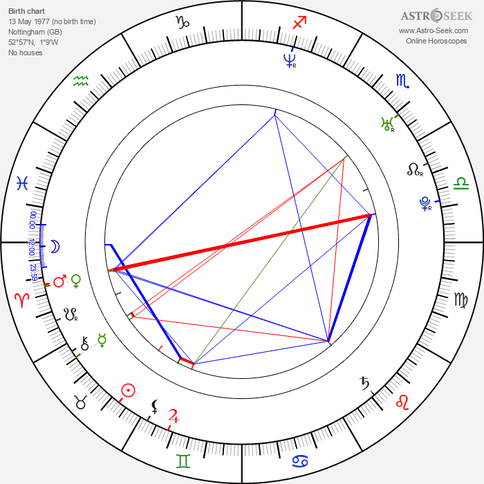 Samantha Morton - Astrology Natal Birth Chart