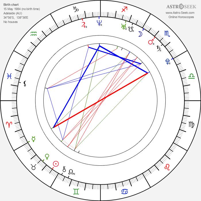 Samantha Noble - Astrology Natal Birth Chart