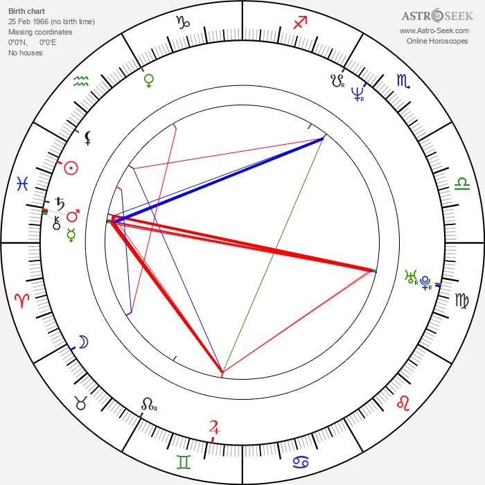 Samantha Phillips - Astrology Natal Birth Chart
