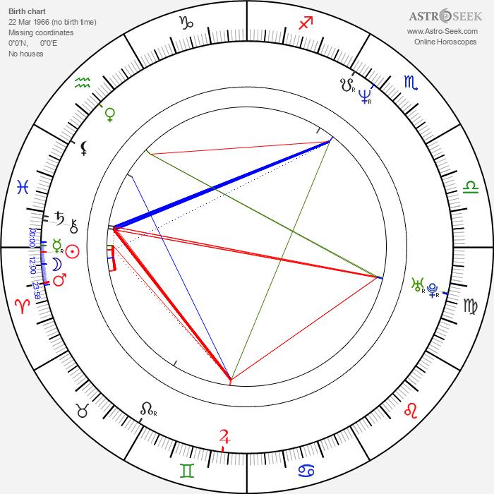 Samantha Robson - Astrology Natal Birth Chart
