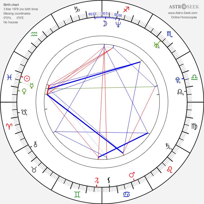 Samantha Ryan - Astrology Natal Birth Chart