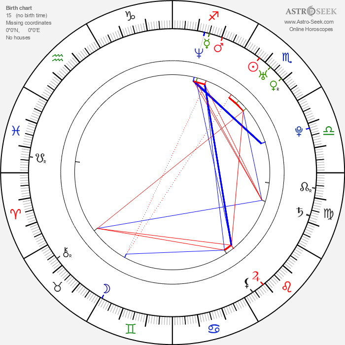 Samantha Shelton - Astrology Natal Birth Chart