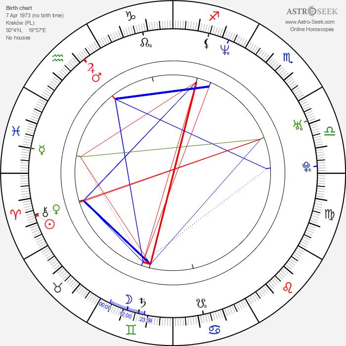 Sambor Wilk - Astrology Natal Birth Chart