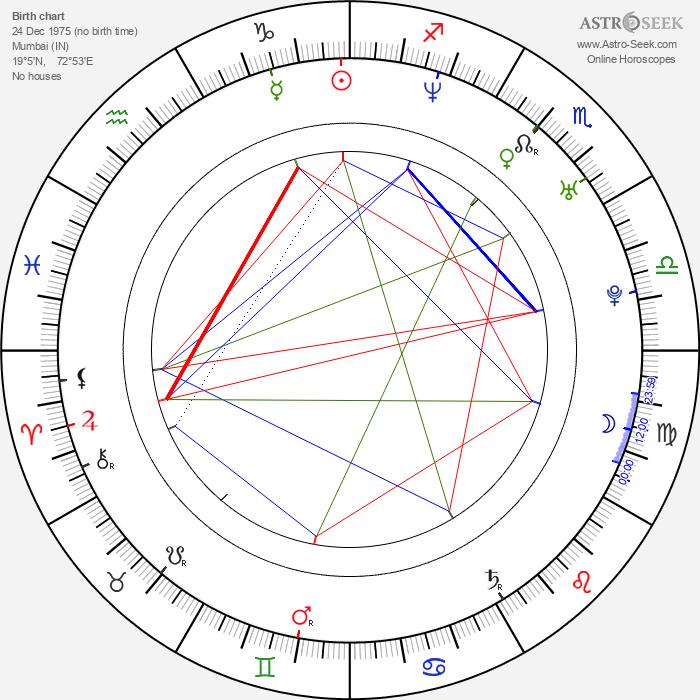 Sameera Reddy - Astrology Natal Birth Chart
