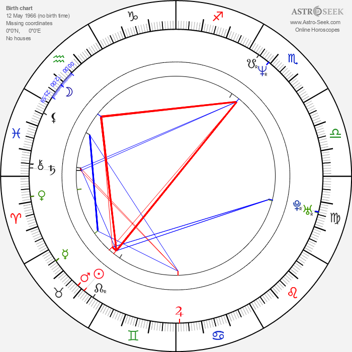 Sami Bouajila - Astrology Natal Birth Chart