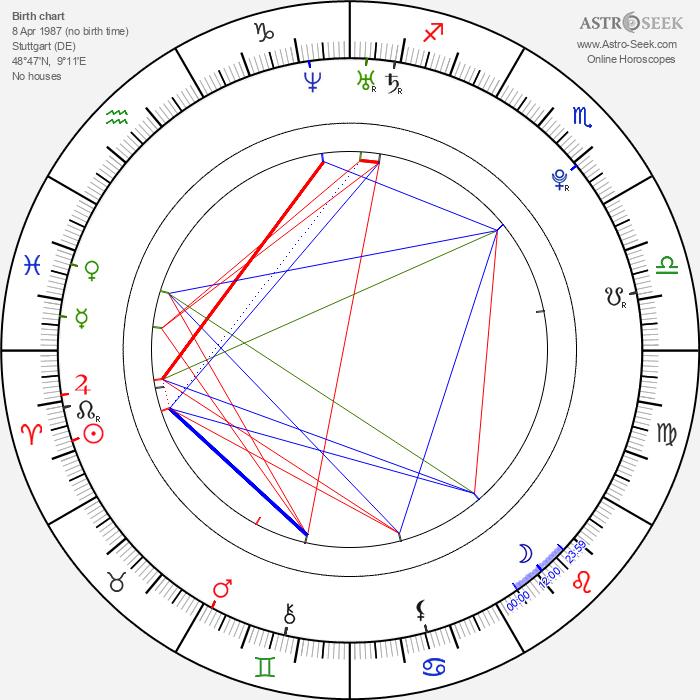 Sami Khedira - Astrology Natal Birth Chart