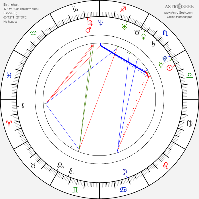 Sami Lepistö - Astrology Natal Birth Chart