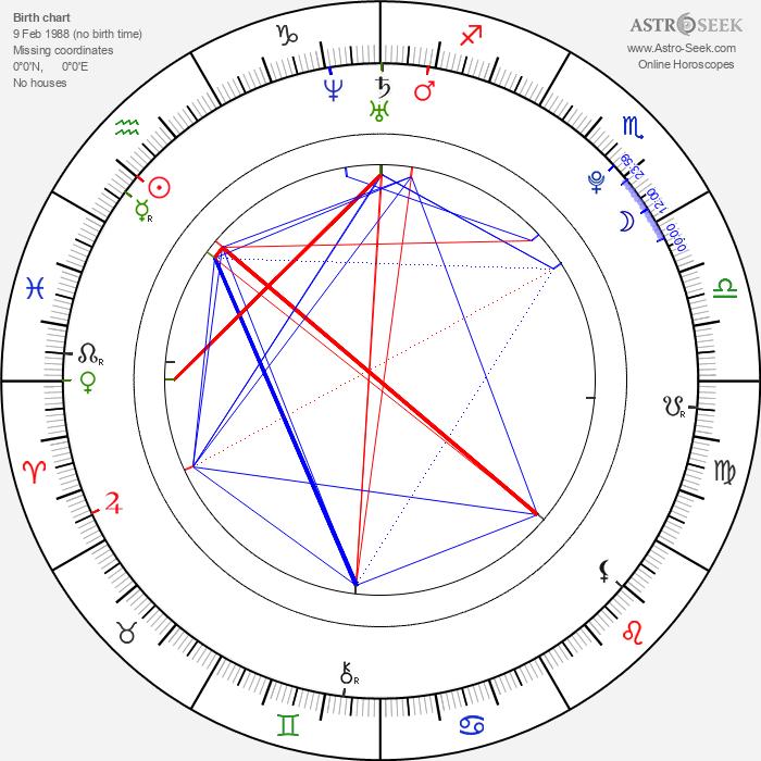 Sami Tesfay - Astrology Natal Birth Chart