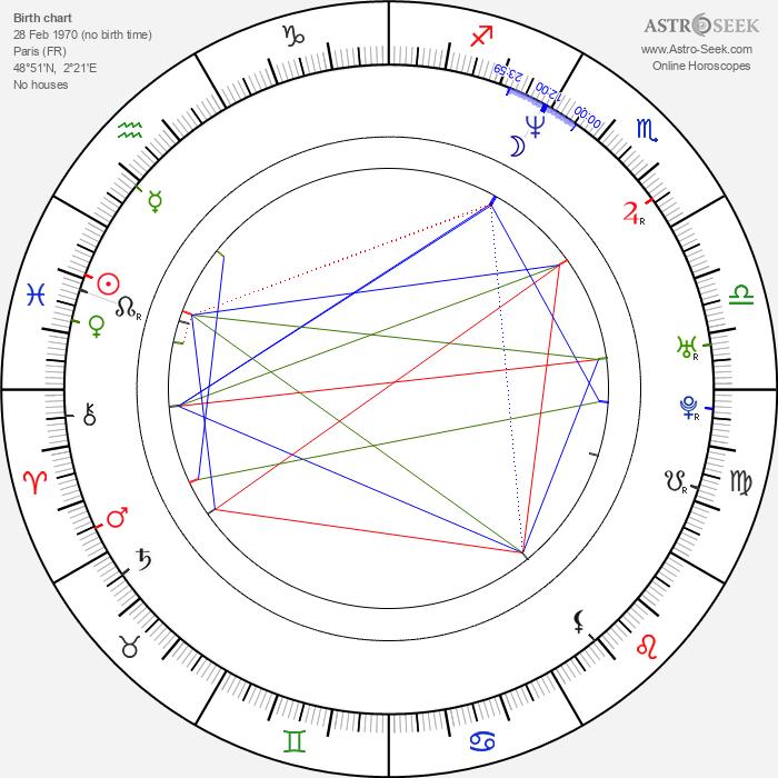 Samia Sassi - Astrology Natal Birth Chart