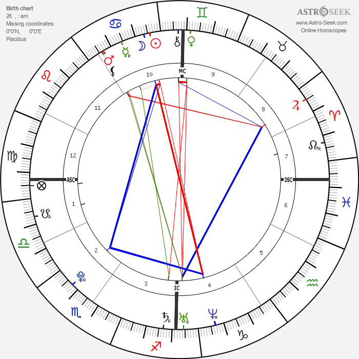 Samir Nasri - Astrology Natal Birth Chart