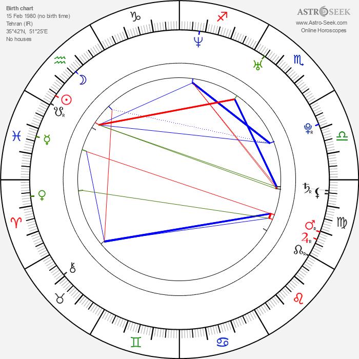 Samira Makhmalbaf - Astrology Natal Birth Chart