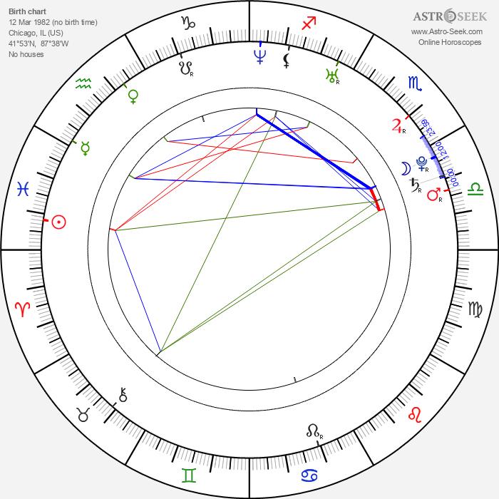 Samm Levine - Astrology Natal Birth Chart