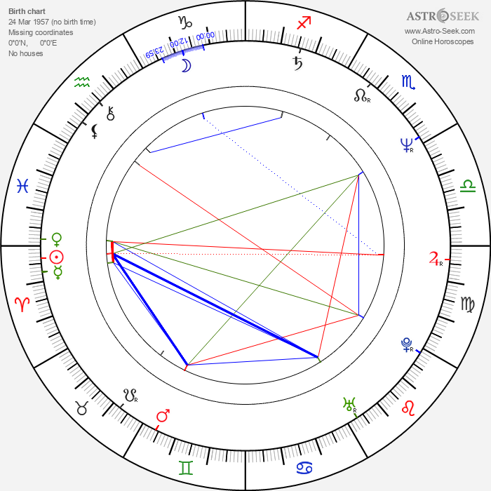 Samuel Fröler - Astrology Natal Birth Chart