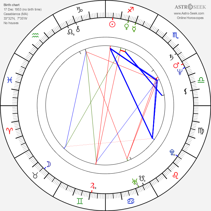Samuel Hadida - Astrology Natal Birth Chart