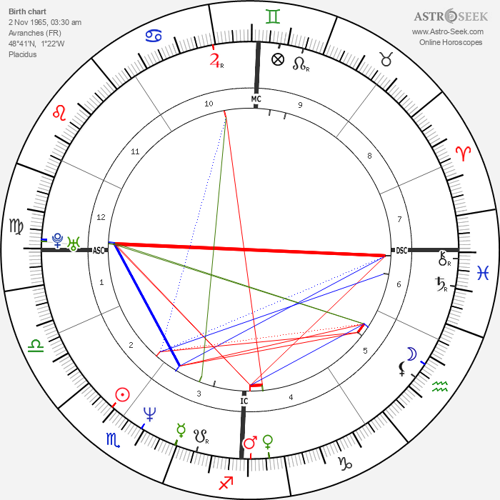 Samuel Le Bihan - Astrology Natal Birth Chart