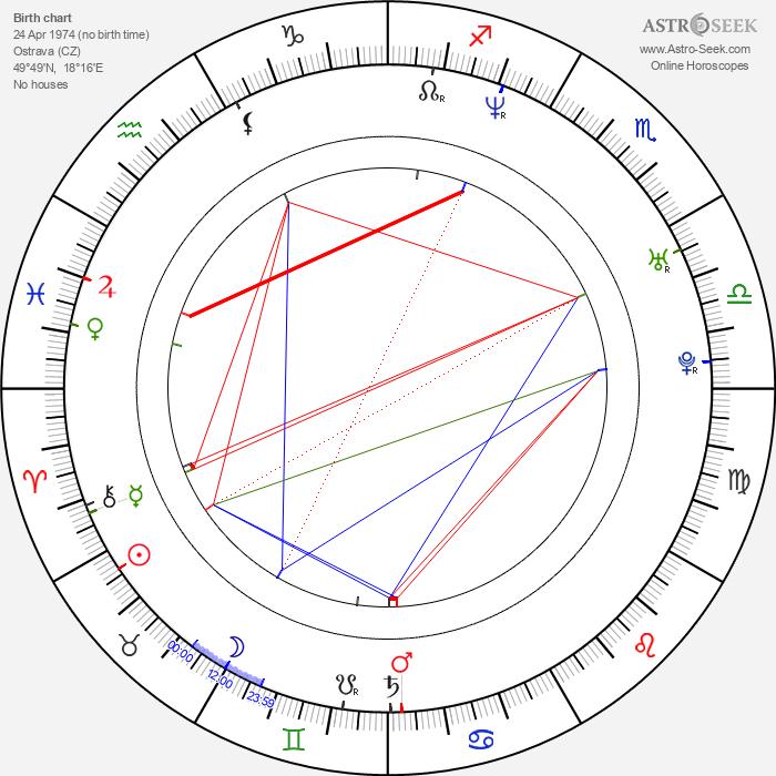 Samuel Martin - Astrology Natal Birth Chart