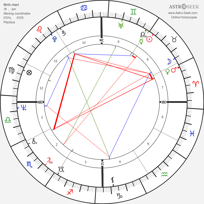 Samuel Sheppard - Astrology Natal Birth Chart
