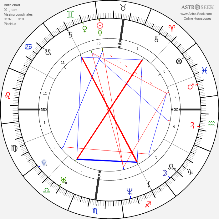 Samuele Papi - Astrology Natal Birth Chart