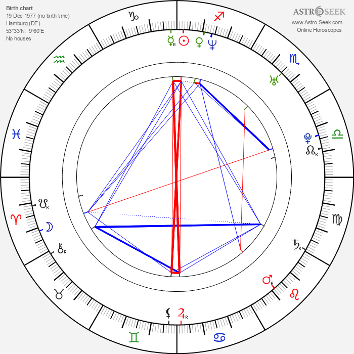 Samy Deluxe - Astrology Natal Birth Chart