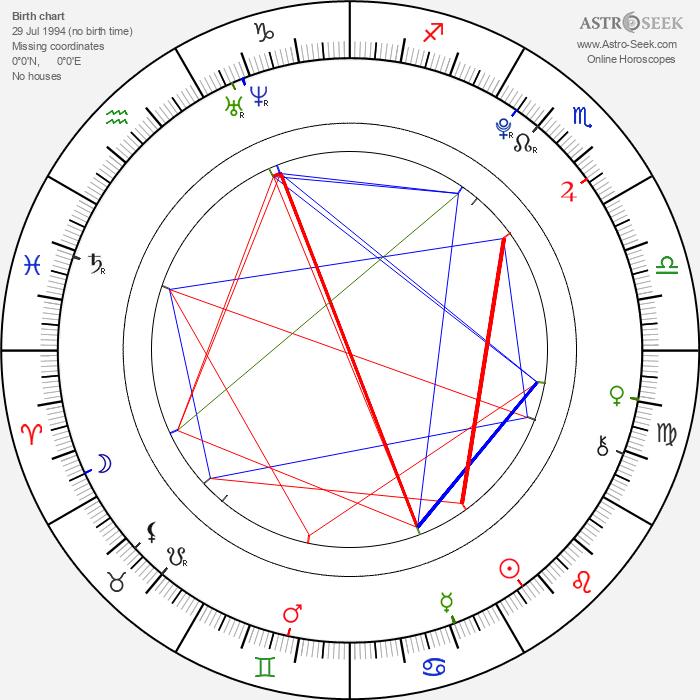 Samy Seghir - Astrology Natal Birth Chart