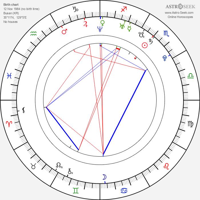 Sandara Park - Astrology Natal Birth Chart